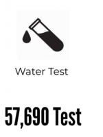 The water testing