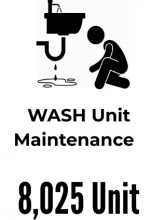 Wash Unit Maintenance